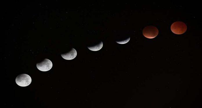 Lunar Eclipse 2020